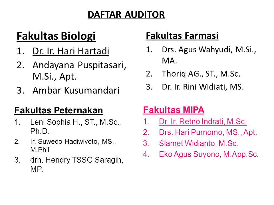 Fakultas Biologi DAFTAR AUDITOR Fakultas Farmasi Dr. Ir. Hari Hartadi