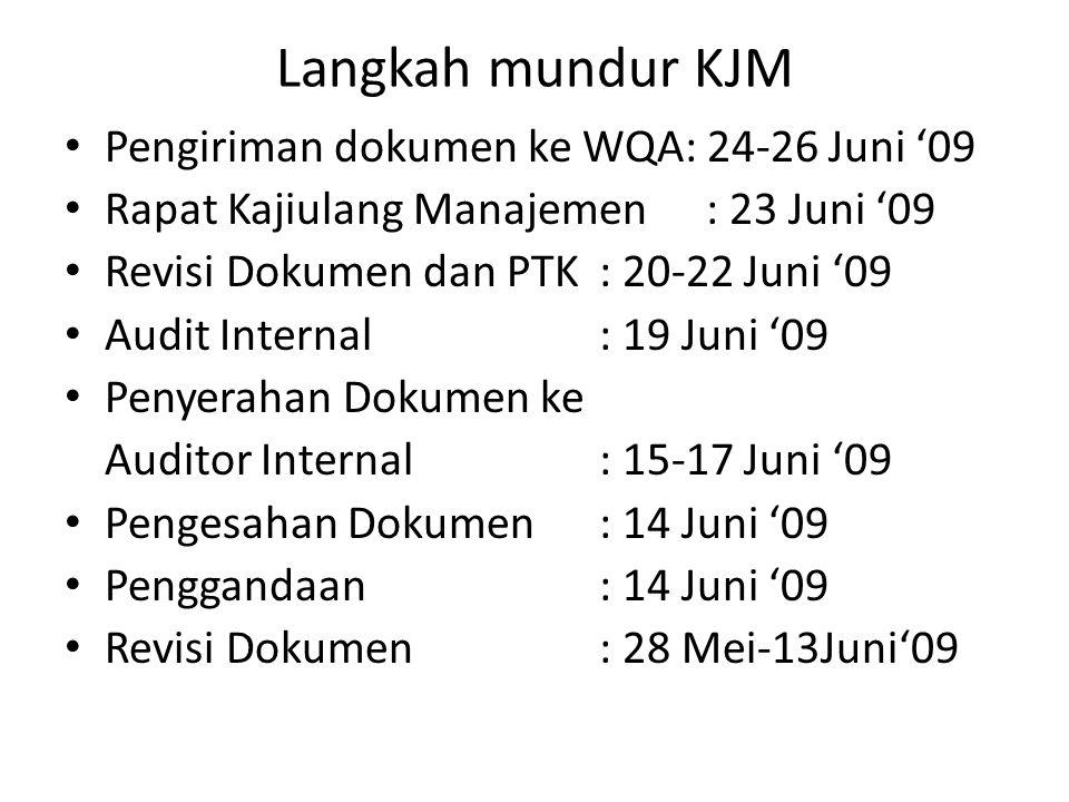 Langkah mundur KJM Pengiriman dokumen ke WQA: 24-26 Juni '09