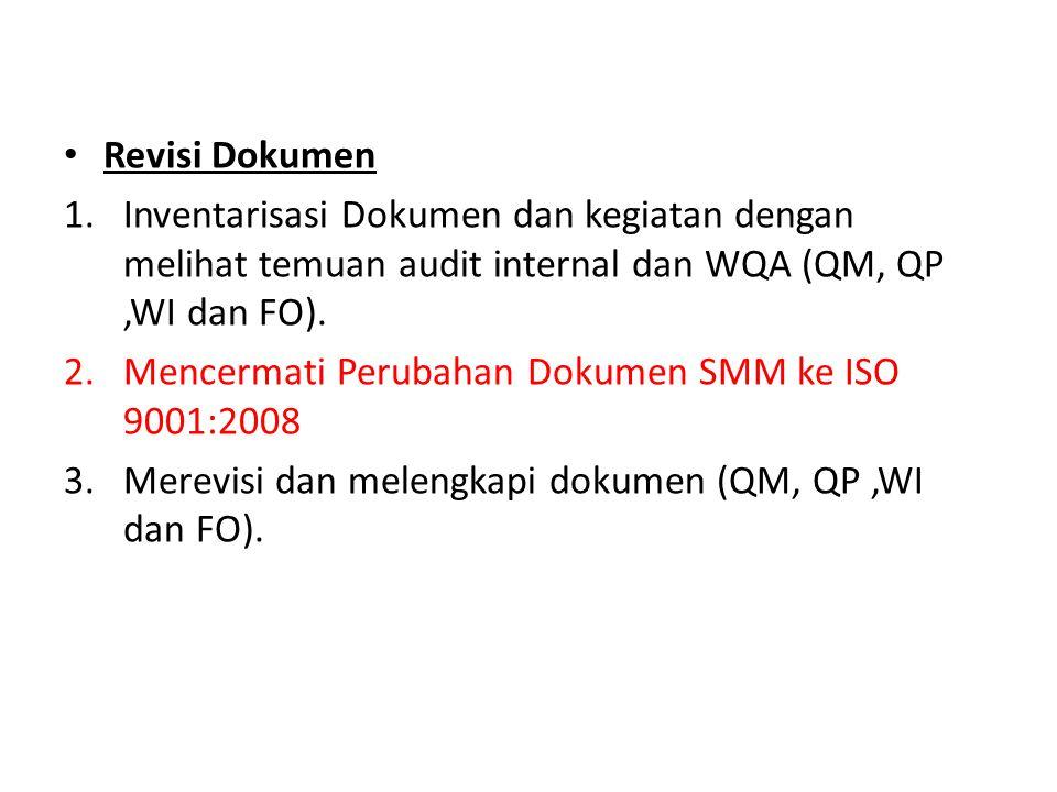 Revisi Dokumen Inventarisasi Dokumen dan kegiatan dengan melihat temuan audit internal dan WQA (QM, QP ,WI dan FO).
