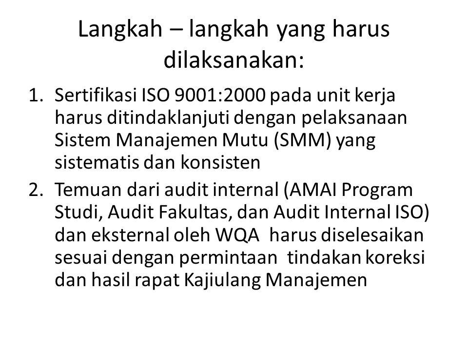 Langkah – langkah yang harus dilaksanakan: