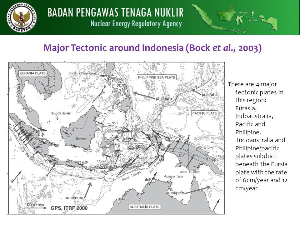 Major Tectonic around Indonesia (Bock et al., 2003)