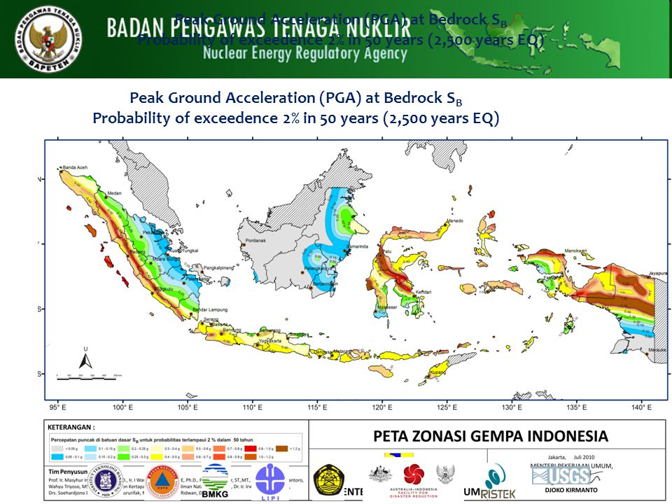 Peak Ground Acceleration (PGA) at Bedrock SB