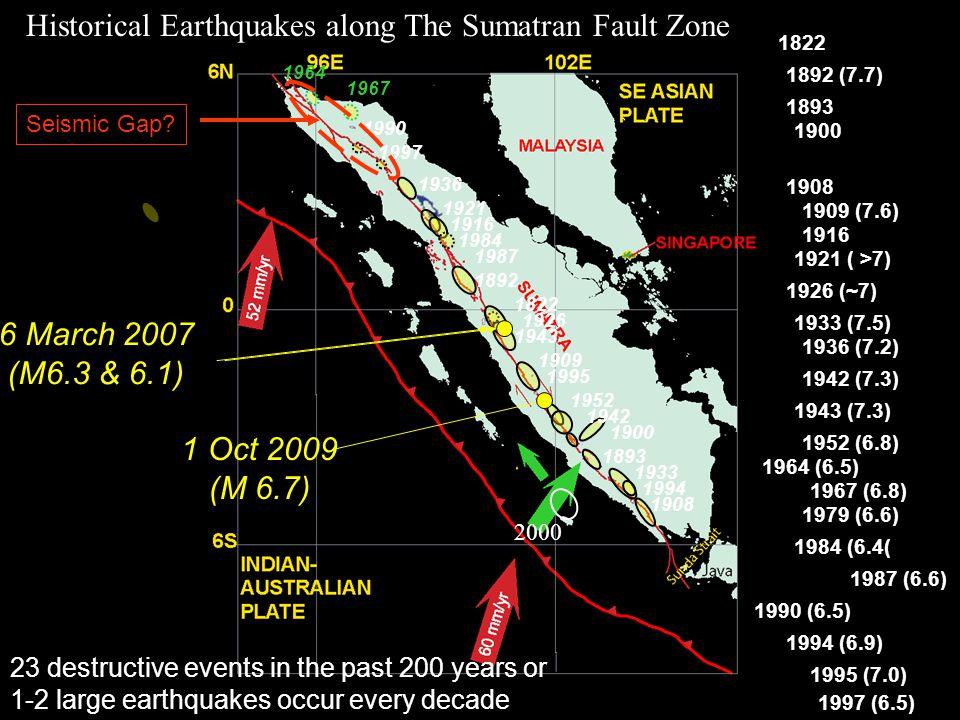 Historical Earthquakes along The Sumatran Fault Zone