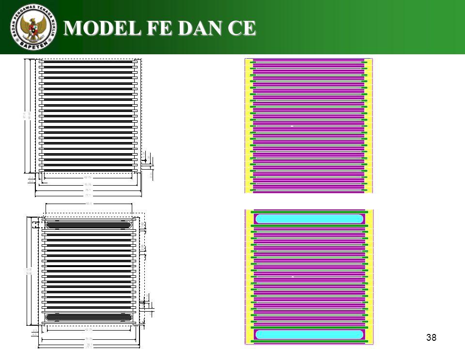 MODEL FE DAN CE Fuel Element Control Elemen