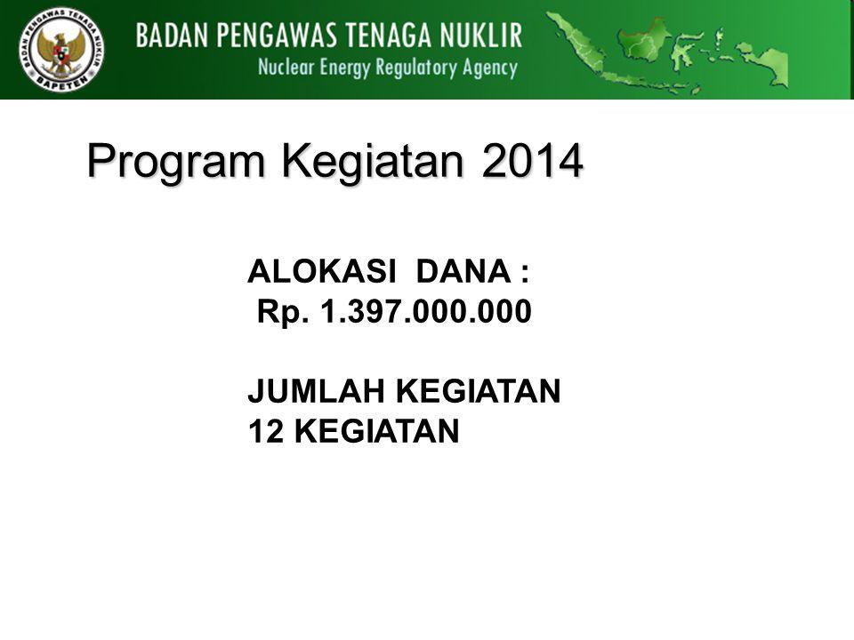 Program Kegiatan 2014 ALOKASI DANA : Rp. 1.397.000.000 JUMLAH KEGIATAN