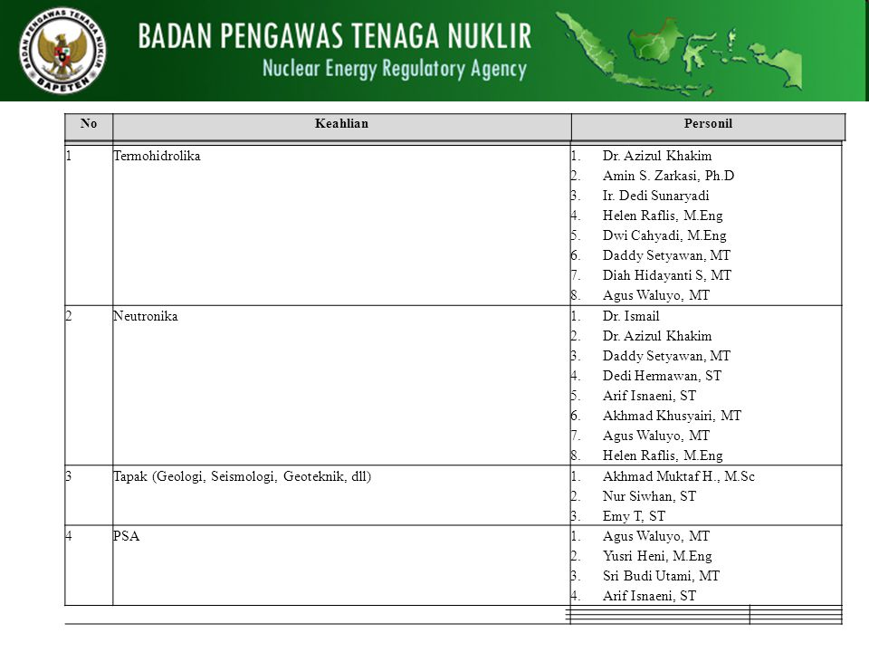Tapak (Geologi, Seismologi, Geoteknik, dll) Akhmad Muktaf H., M.Sc