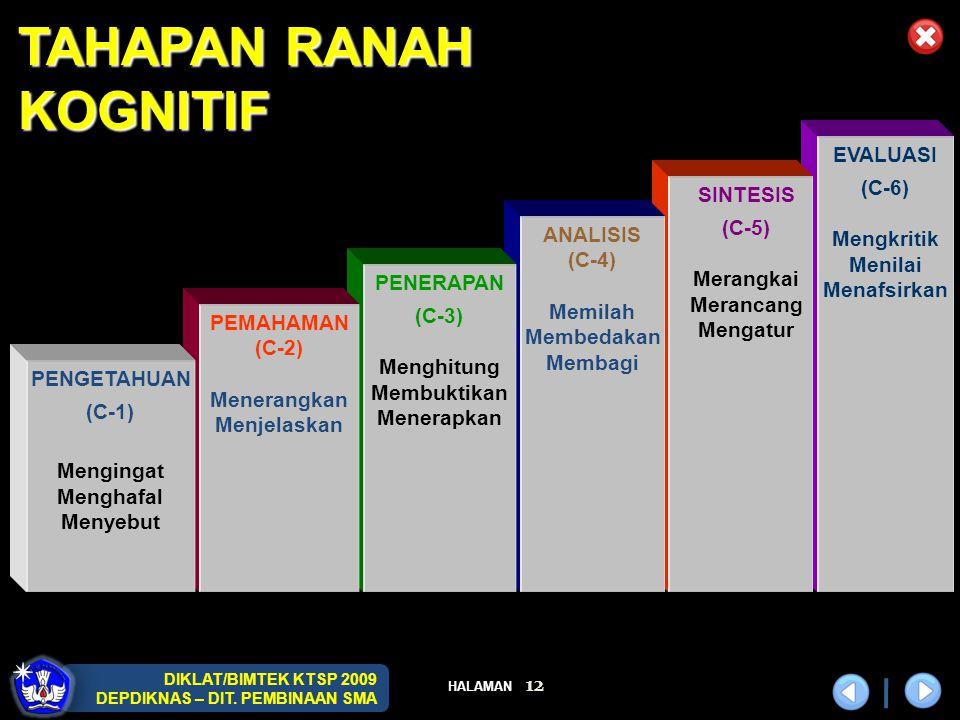 TAHAPAN RANAH KOGNITIF EVALUASI (C-6) SINTESIS Mengkritik (C-5)