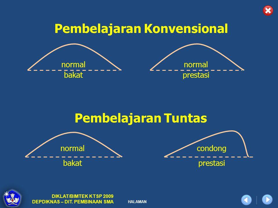 Pembelajaran Konvensional