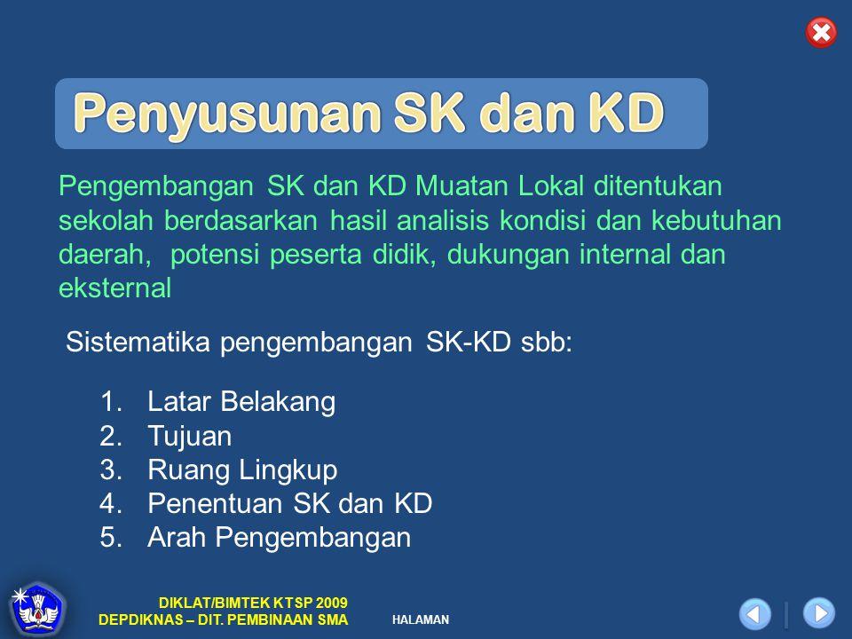 Pengembangan SK dan KD Muatan Lokal ditentukan sekolah berdasarkan hasil analisis kondisi dan kebutuhan daerah, potensi peserta didik, dukungan internal dan eksternal