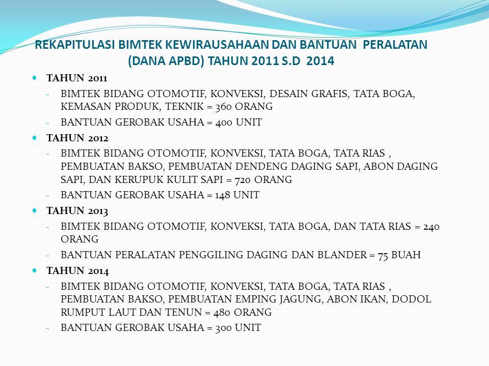 REKAPITULASI BIMTEK KEWIRAUSAHAAN DAN BANTUAN PERALATAN (DANA APBD) TAHUN 2011 S.D 2014