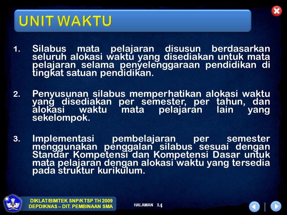 UNIT WAKTU