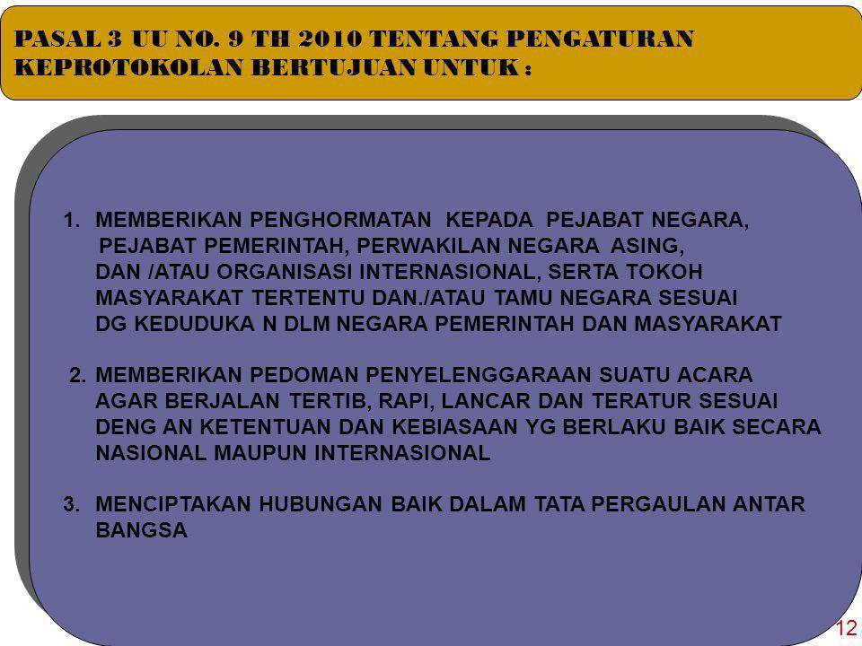 PASAL 3 UU NO. 9 TH 2010 TENTANG PENGATURAN
