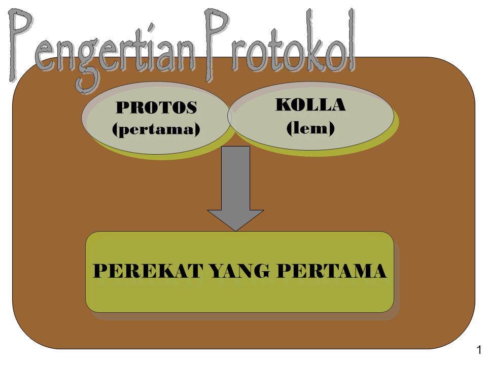 Pengertian Protokol KOLLA (lem) PEREKAT YANG PERTAMA PROTOS (pertama)