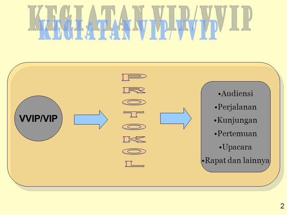 Kegiatan VIP/VVIP Protokol VVIP/VIP Audiensi Perjalanan Kunjungan