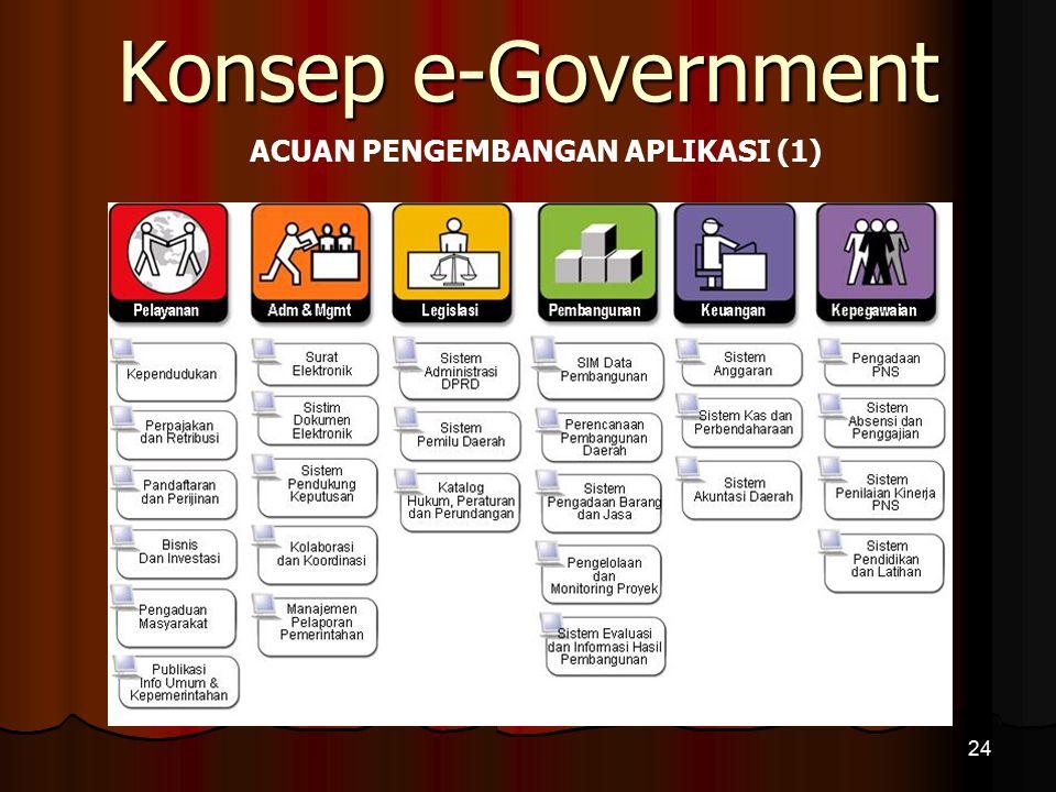 Konsep e-Government ACUAN PENGEMBANGAN APLIKASI (1) 24