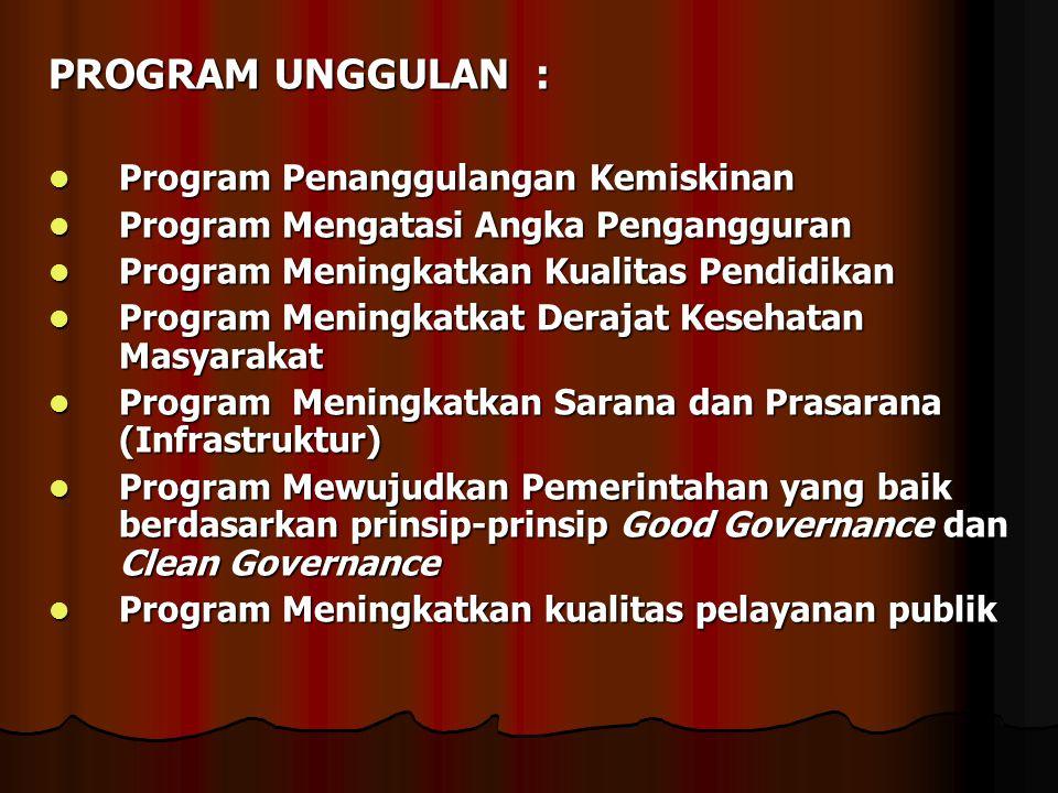 PROGRAM UNGGULAN : Program Penanggulangan Kemiskinan