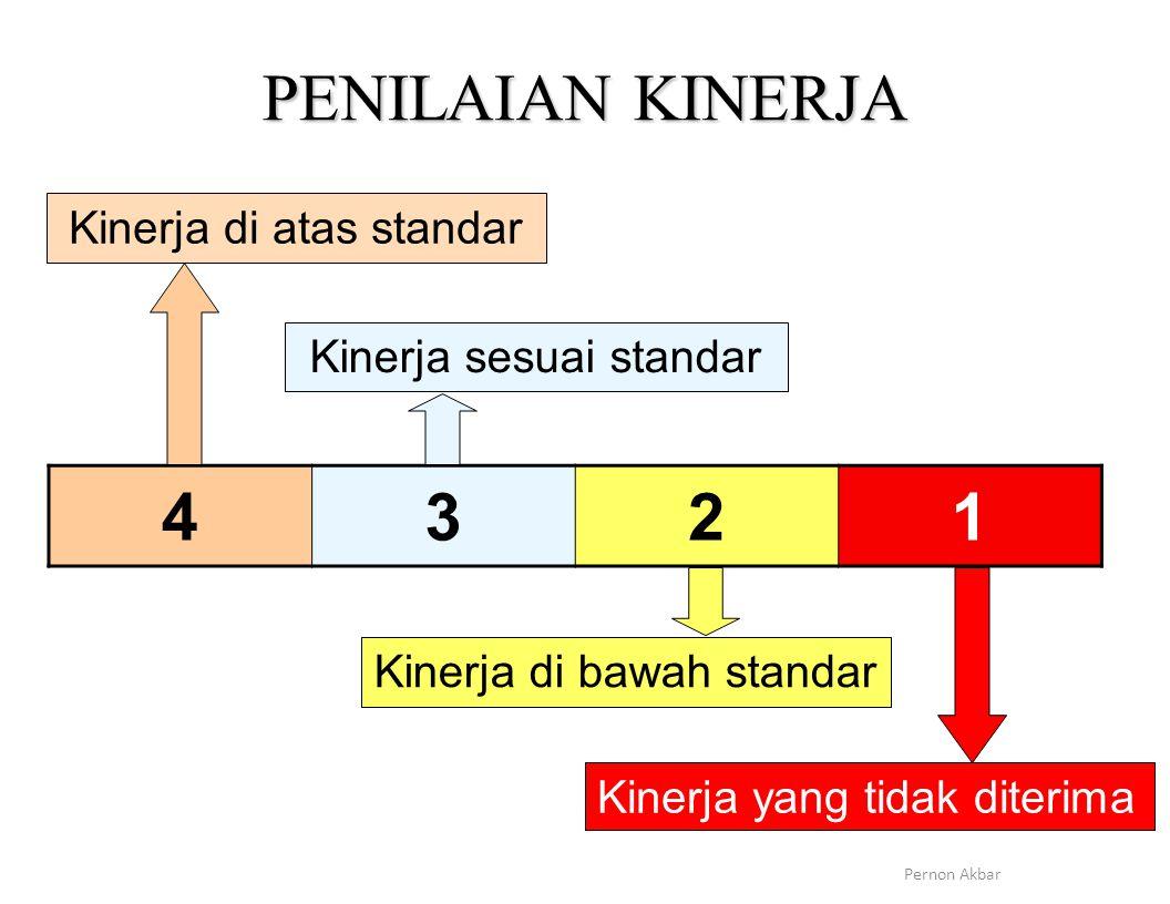 PENILAIAN KINERJA 4 3 2 1 Kinerja di atas standar