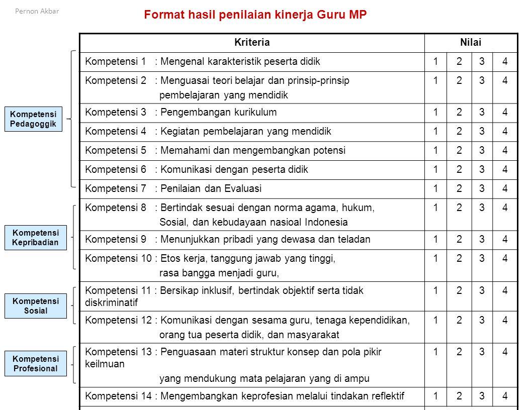 Format hasil penilaian kinerja Guru MP