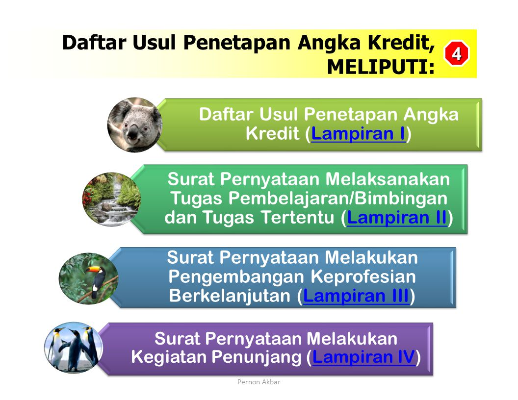 Daftar Usul Penetapan Angka Kredit, MELIPUTI: