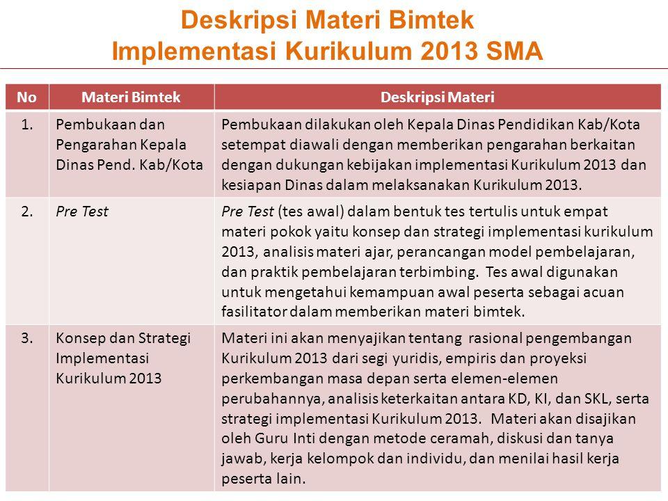 Deskripsi Materi Bimtek Implementasi Kurikulum 2013 SMA