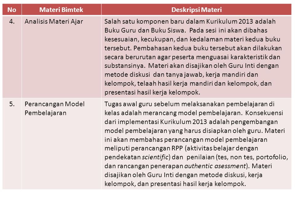 No Materi Bimtek. Deskripsi Materi. 4. Analisis Materi Ajar.