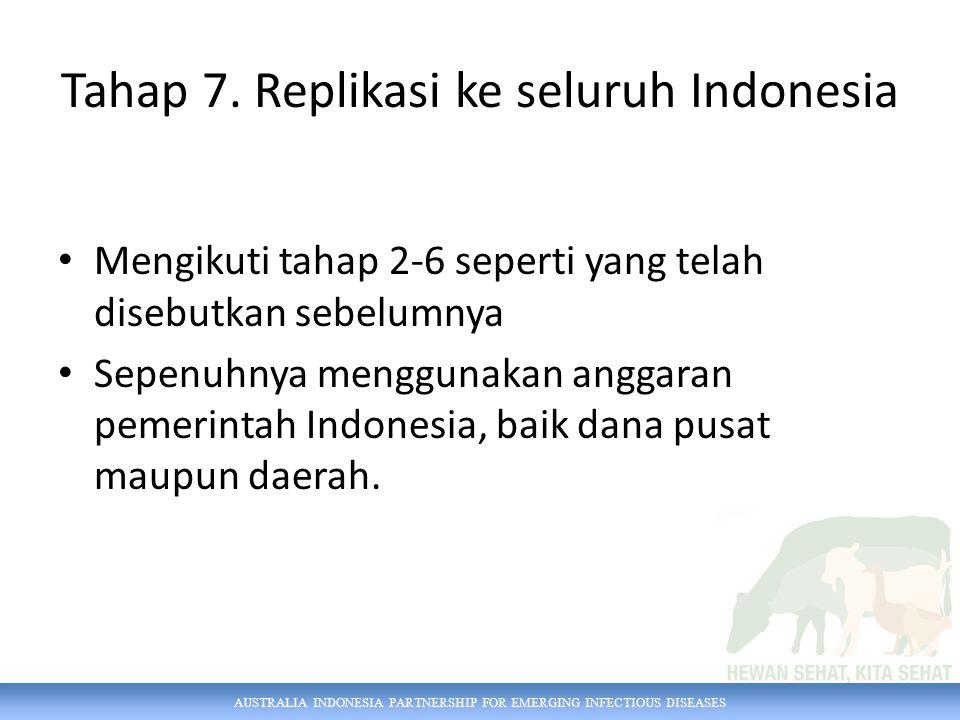 Tahap 7. Replikasi ke seluruh Indonesia