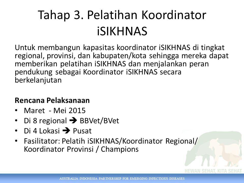 Tahap 3. Pelatihan Koordinator iSIKHNAS