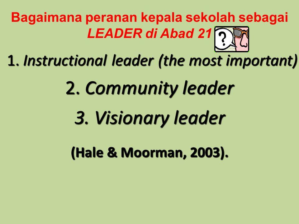 Bagaimana peranan kepala sekolah sebagai LEADER di Abad 21
