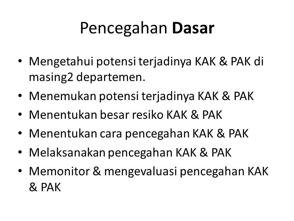 Pencegahan Dasar Mengetahui potensi terjadinya KAK & PAK di masing2 departemen. Menemukan potensi terjadinya KAK & PAK.
