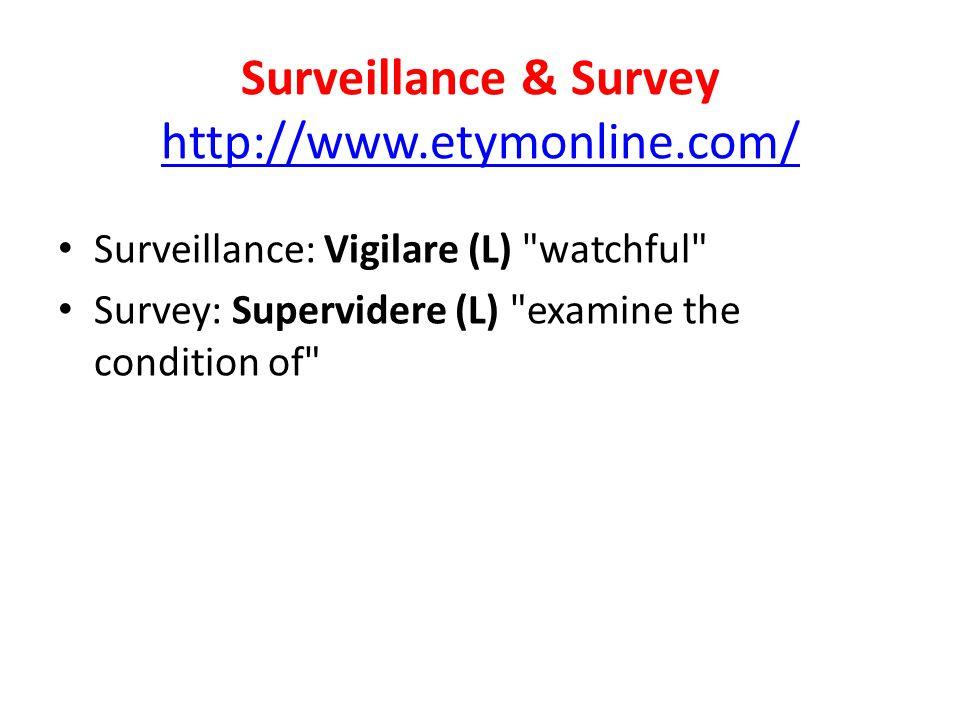 Surveillance & Survey http://www.etymonline.com/