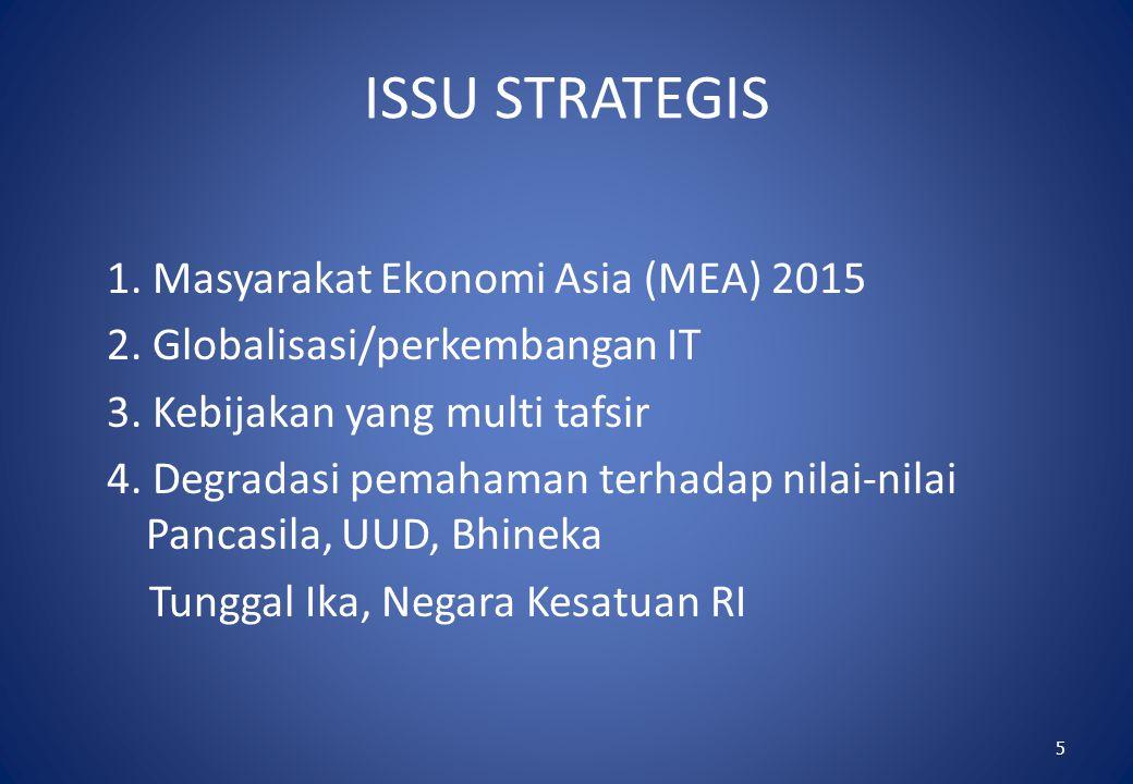 ISSU STRATEGIS 1. Masyarakat Ekonomi Asia (MEA) 2015