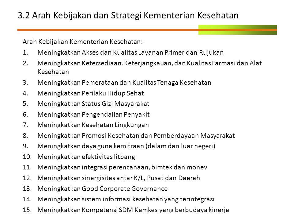 3.2 Arah Kebijakan dan Strategi Kementerian Kesehatan