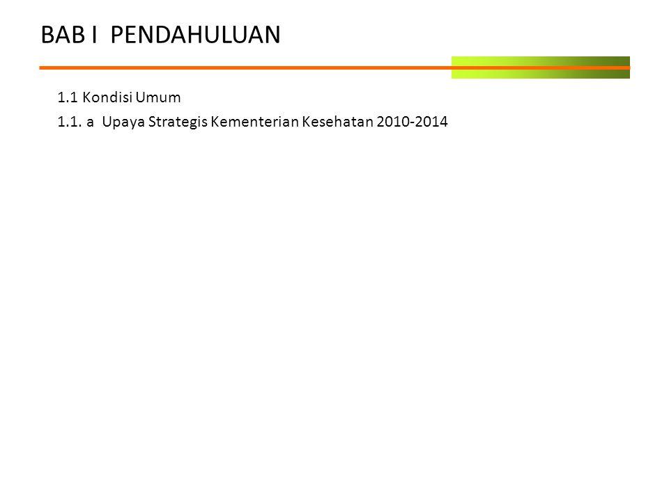 BAB I PENDAHULUAN 1.1 Kondisi Umum 1.1. a Upaya Strategis Kementerian Kesehatan 2010-2014