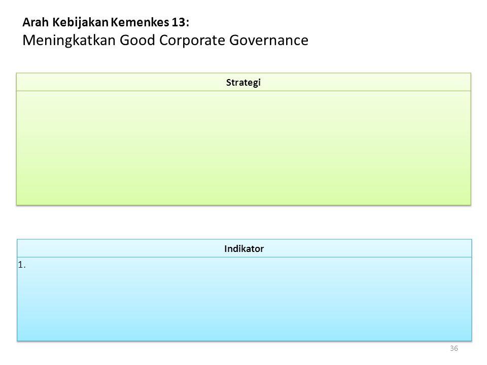 Arah Kebijakan Kemenkes 13: Meningkatkan Good Corporate Governance