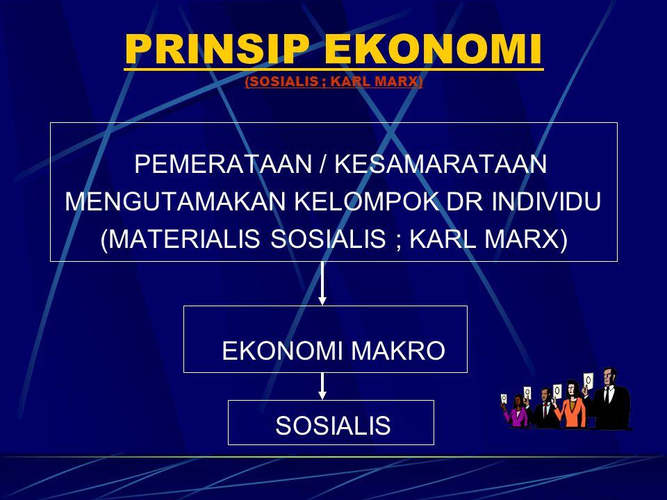 PRINSIP EKONOMI (SOSIALIS ; KARL MARX)