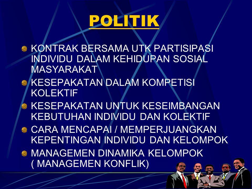 POLITIK KONTRAK BERSAMA UTK PARTISIPASI INDIVIDU DALAM KEHIDUPAN SOSIAL MASYARAKAT. KESEPAKATAN DALAM KOMPETISI KOLEKTIF.