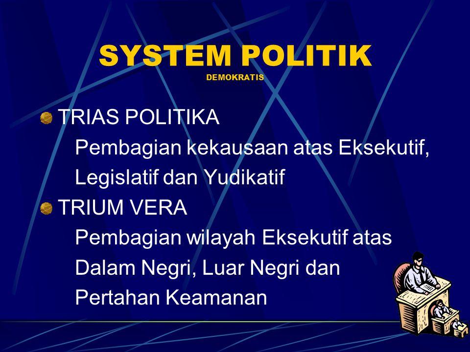 SYSTEM POLITIK DEMOKRATIS