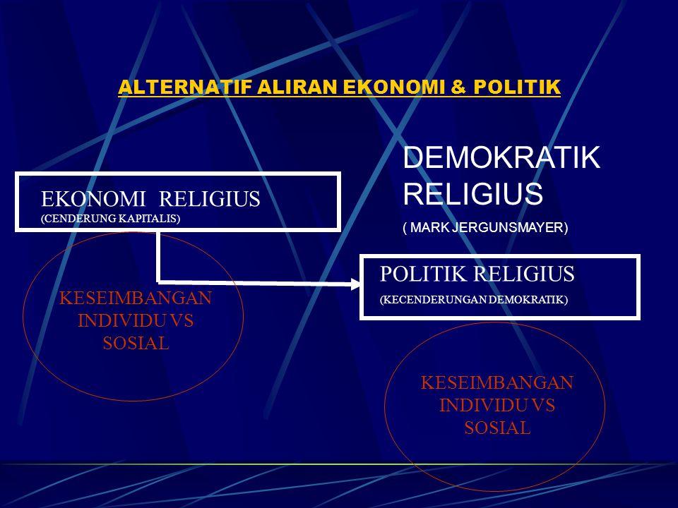 ALTERNATIF ALIRAN EKONOMI & POLITIK