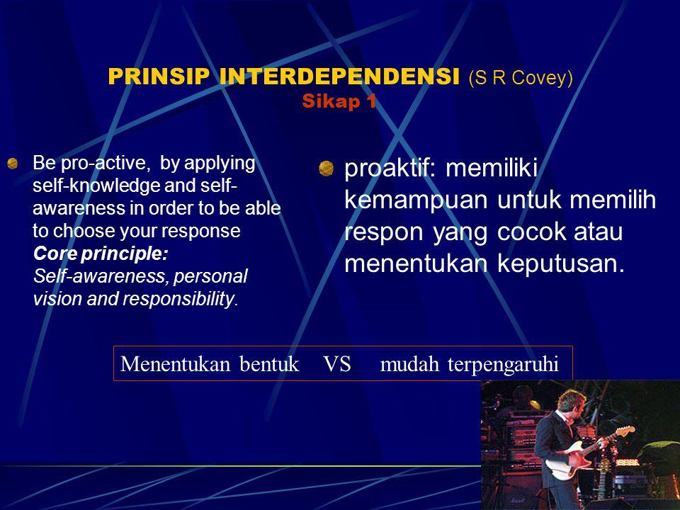 PRINSIP INTERDEPENDENSI (S R Covey) Sikap 1