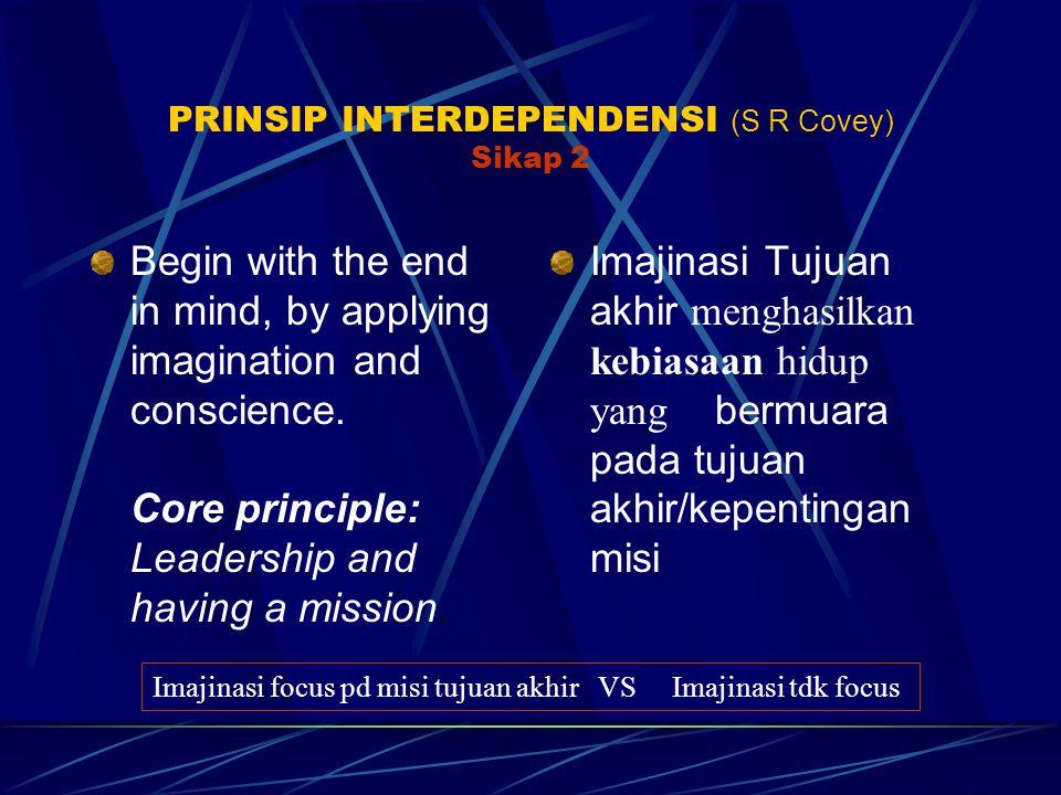 PRINSIP INTERDEPENDENSI (S R Covey) Sikap 2