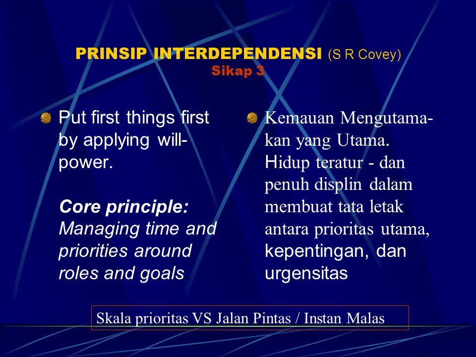 PRINSIP INTERDEPENDENSI (S R Covey) Sikap 3