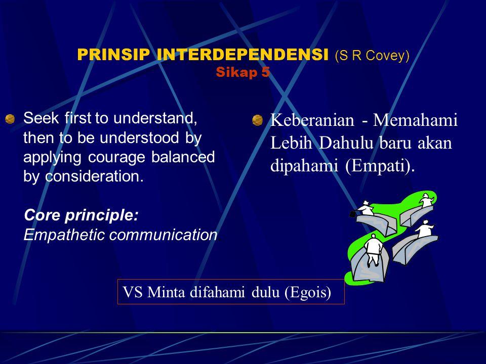 PRINSIP INTERDEPENDENSI (S R Covey) Sikap 5