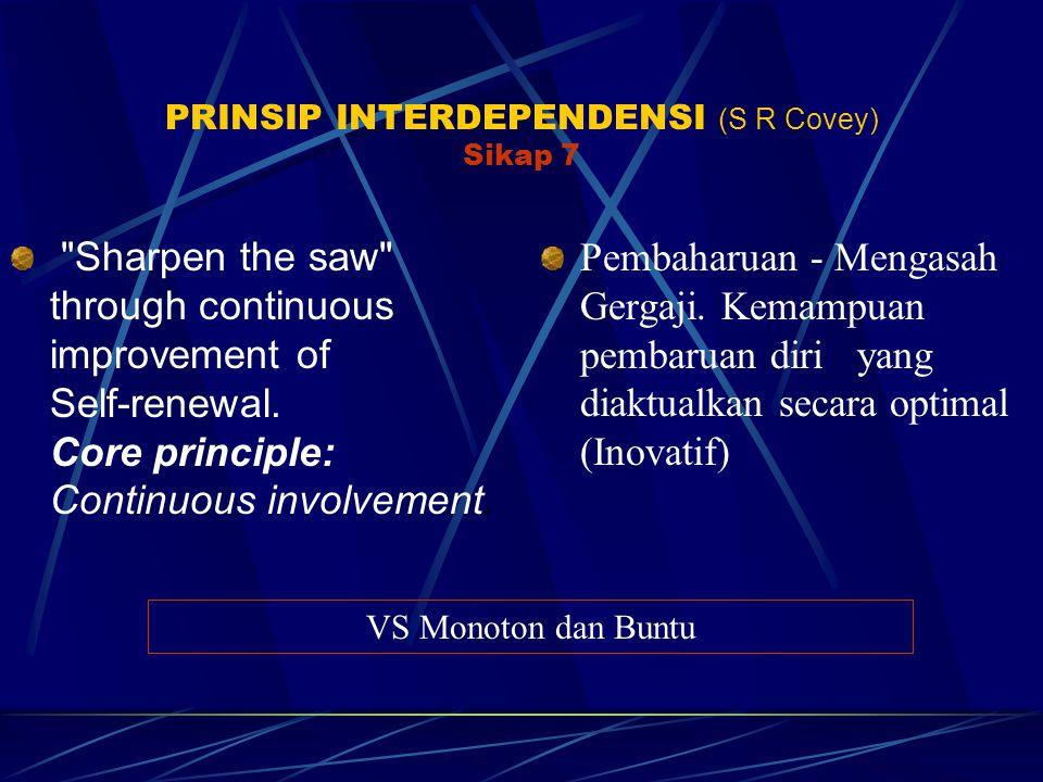 PRINSIP INTERDEPENDENSI (S R Covey) Sikap 7