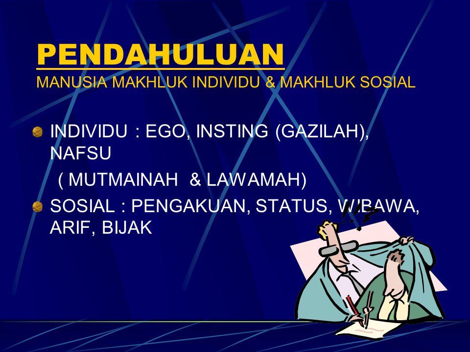 PENDAHULUAN MANUSIA MAKHLUK INDIVIDU & MAKHLUK SOSIAL
