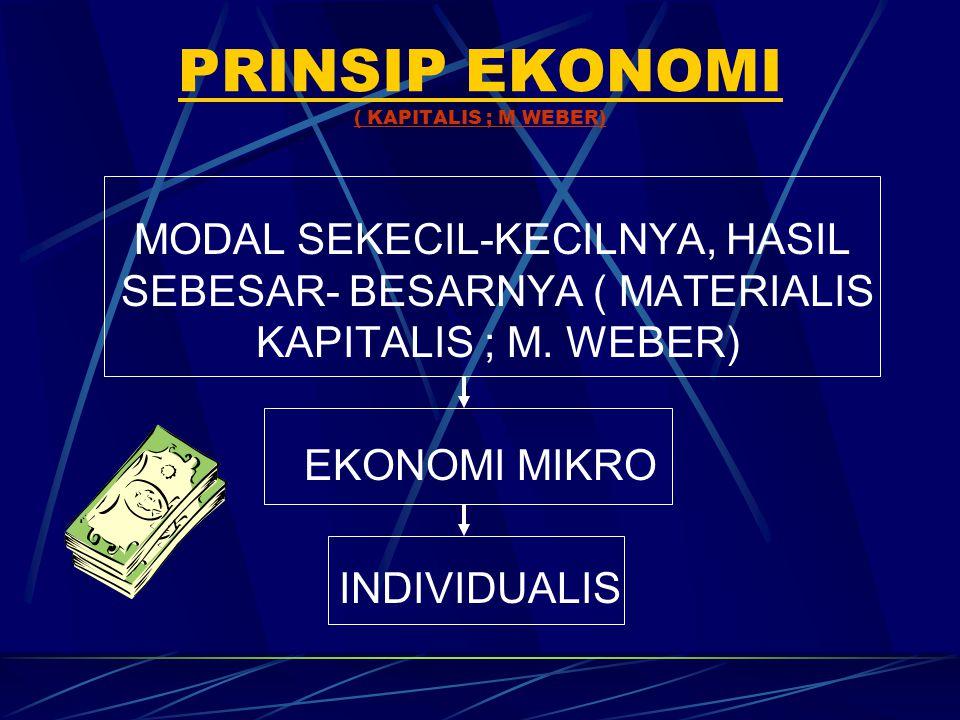 PRINSIP EKONOMI ( KAPITALIS ; M WEBER)