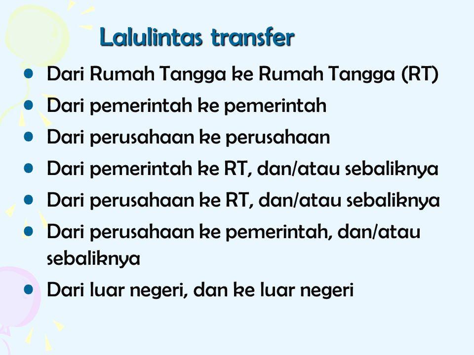 Lalulintas transfer Dari Rumah Tangga ke Rumah Tangga (RT)