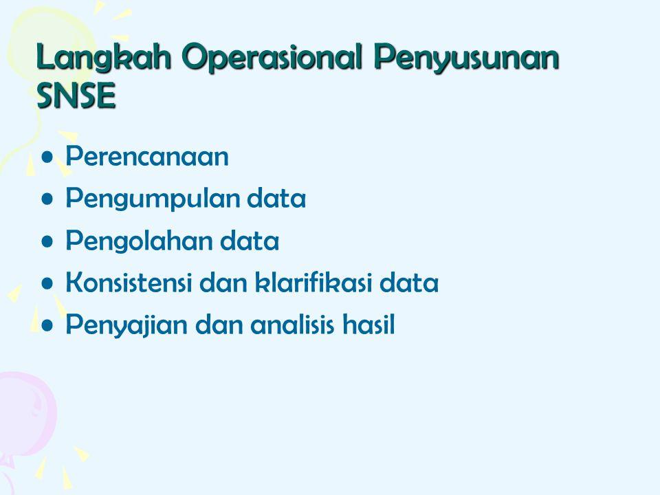Langkah Operasional Penyusunan SNSE
