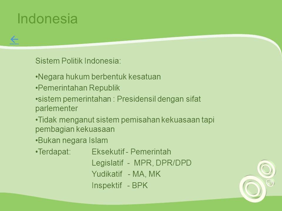 Indonesia  Sistem Politik Indonesia: Negara hukum berbentuk kesatuan