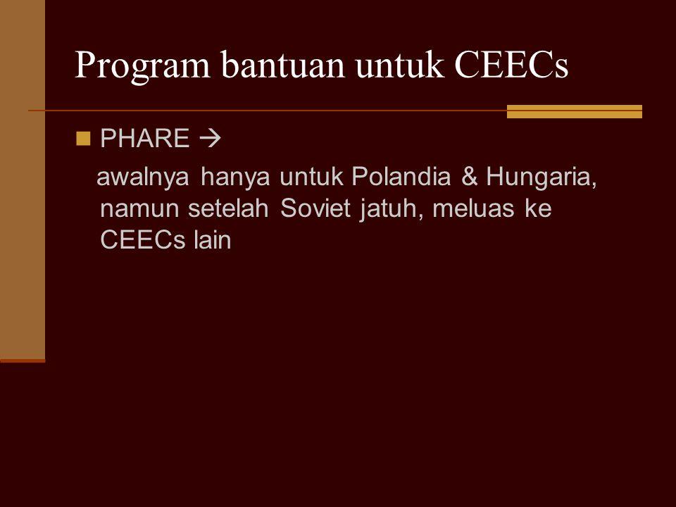 Program bantuan untuk CEECs