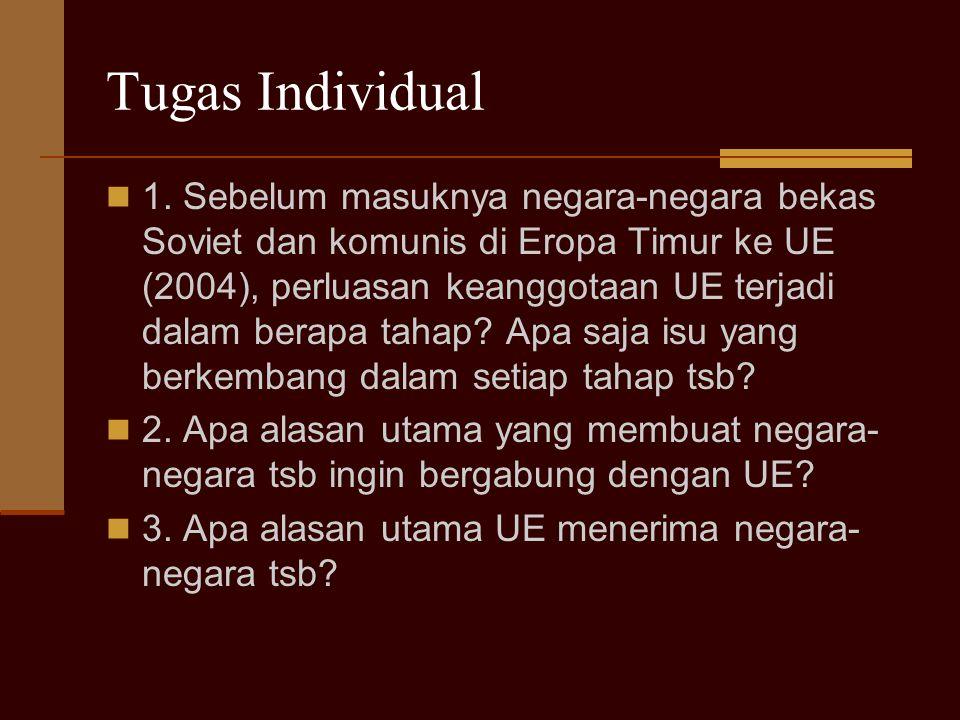 Tugas Individual